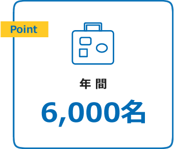 Point年 間6,000名